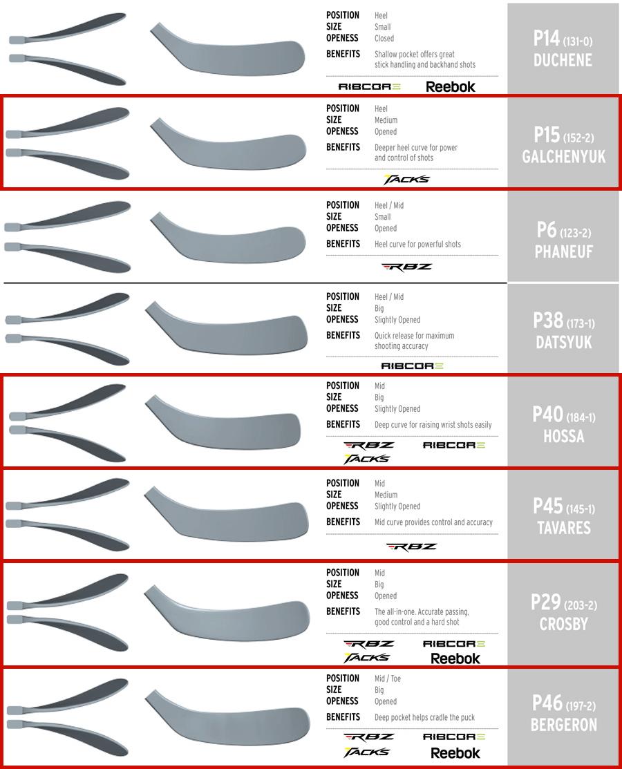 Best Hockey Sticks   Hockey Sticks HQ   CCM Ultra Tacks Blade Patterns