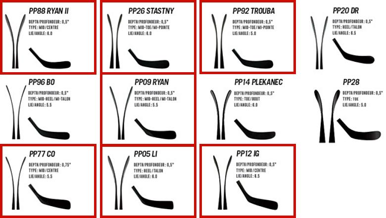 Best Hockey Sticks   Hockey Sticks HQ   Sher-Wood Rekker EK15 - Blade Patterns